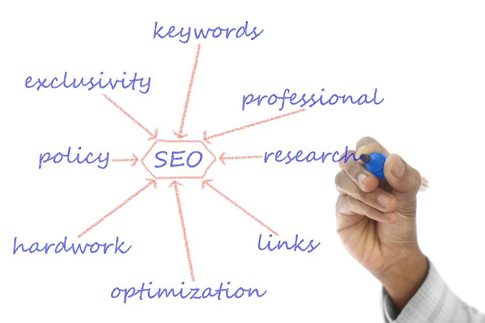 Content Marketing 101: Finding Web Metrics That Really Matter