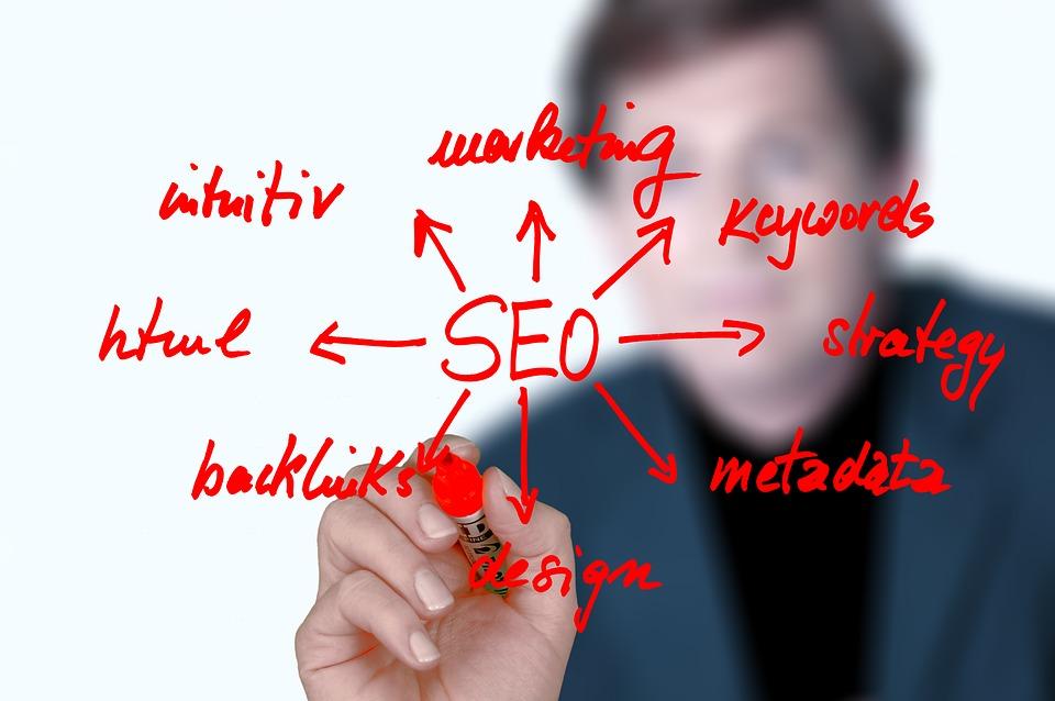 Optimizing Websites for Maximum Affiliate Marketing Firepower